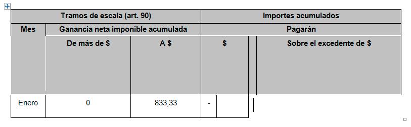 tabla-4